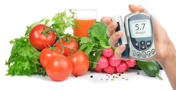 глюкофаж или метформин что лучше при диабете