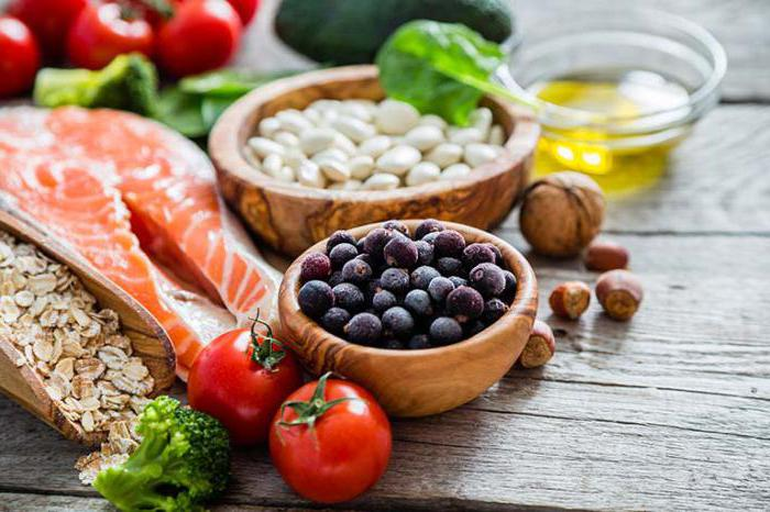 диета для диабетиков стол 9