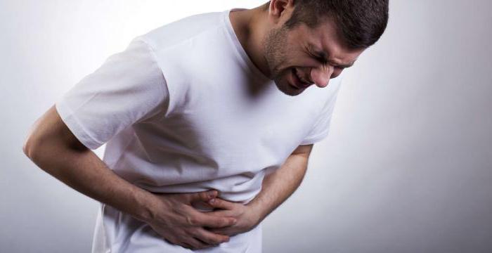 гастрита симптомы и лечение