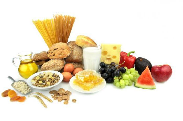продукты при сахарном диабете разрешенные
