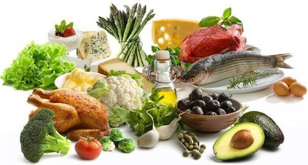 какое мясо можно при диабете