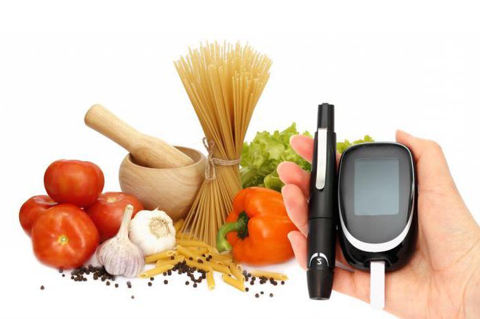 симптомы сахарного диабета у мужчин после 40