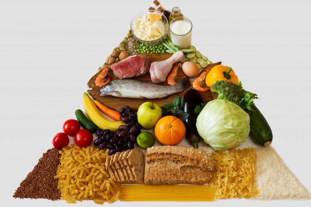Пирамида питания - жиры, белки и углеводы
