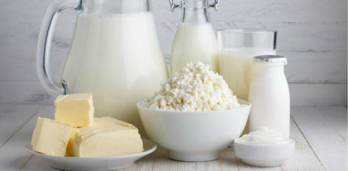 продукты при сахарном диабете 2 типа таблица