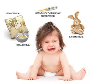 Симптомы панкреатита у детей