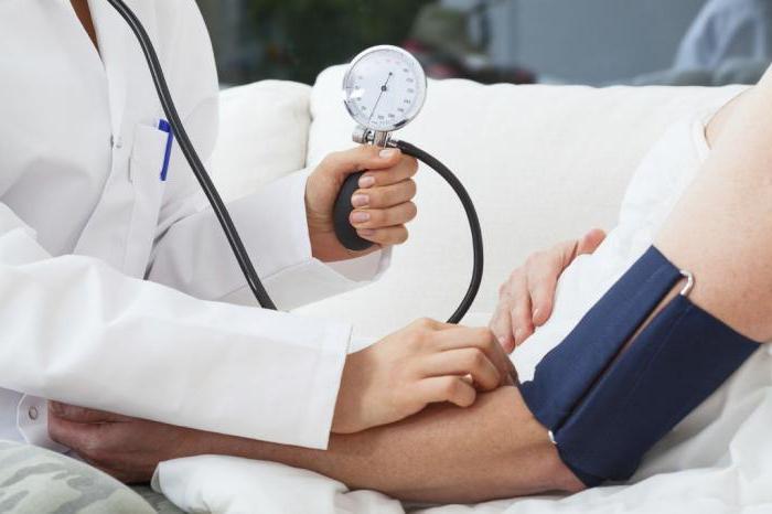 актуальность гипертонической болезни