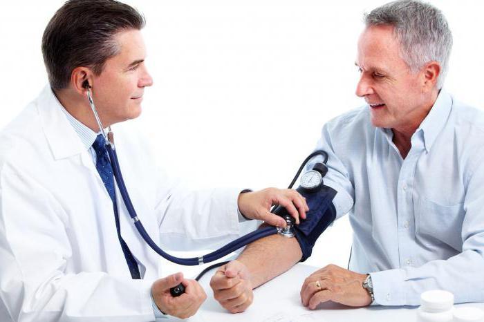 артериальная гипертензия 2 степени 3 риск
