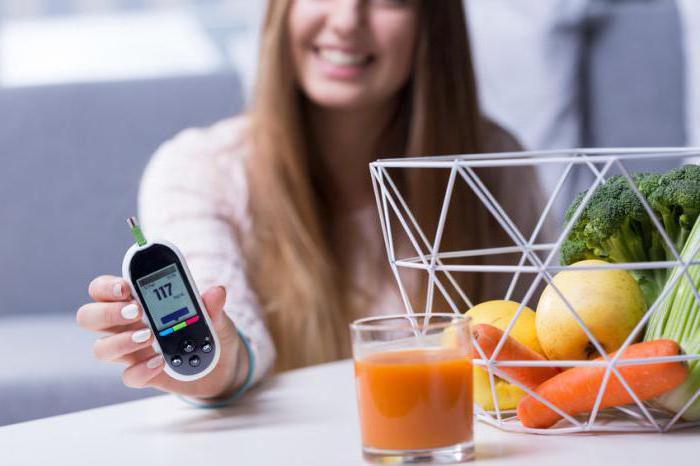 признаки сахарного диабета у беременных женщин
