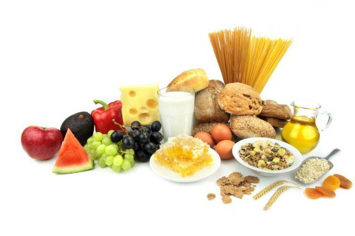 какие продукты нельзя при сахарном диабете таблица