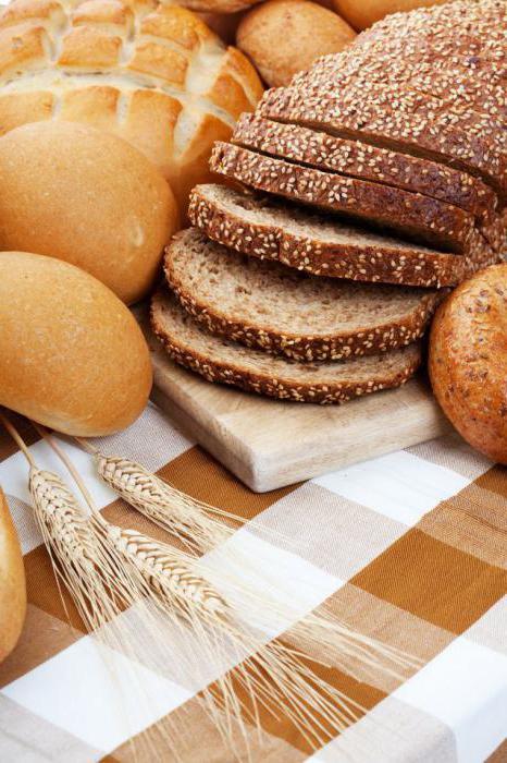 хлебные единицы при сахарном диабете