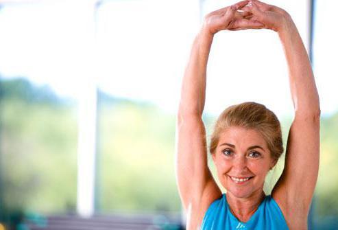 полиартрит плечевого сустава симптомы и лечение