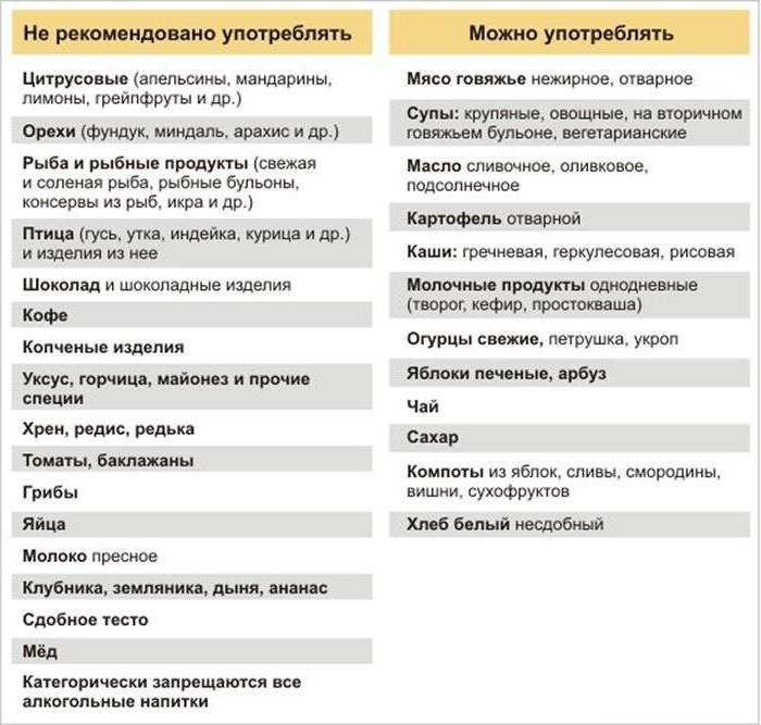 диета при атопическом дерматите меню