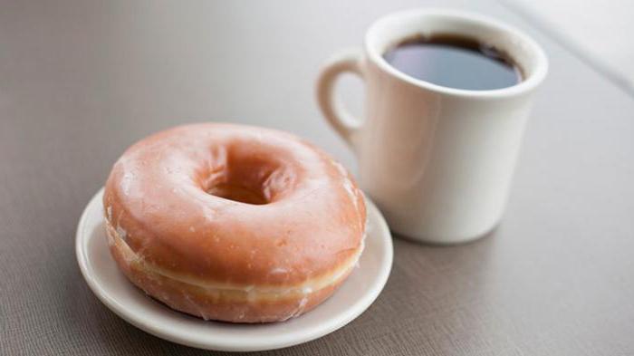 как понять что у тебя сахарный диабет