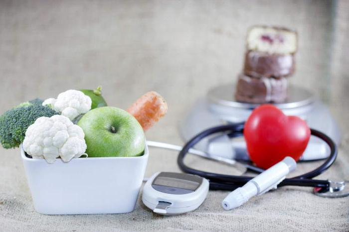 меню на неделю сахарный диабет 2 типа