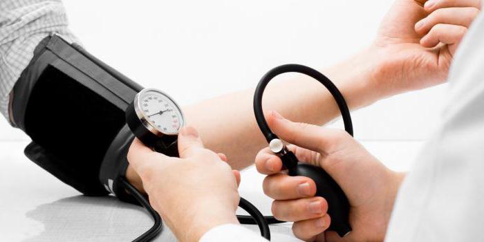 признаки внутричерепной гипертензии у взрослых