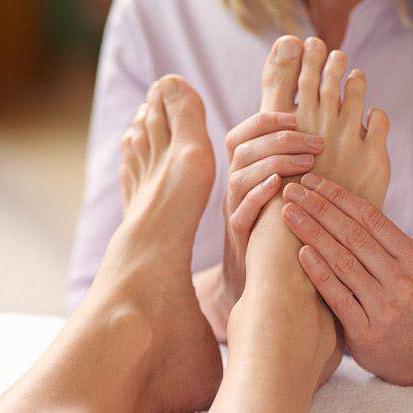 эффективное лечение артрита стопы ног в домашних условиях