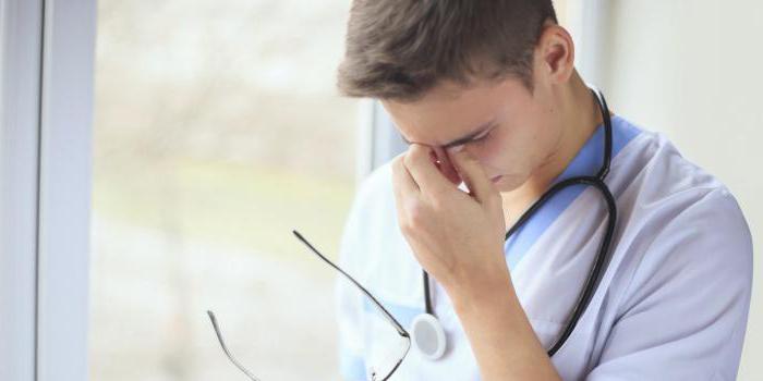 признаки гастрита желудка симптомы и лечение