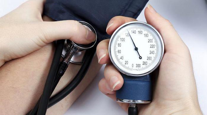 гипертензивная болезнь с поражением сердца