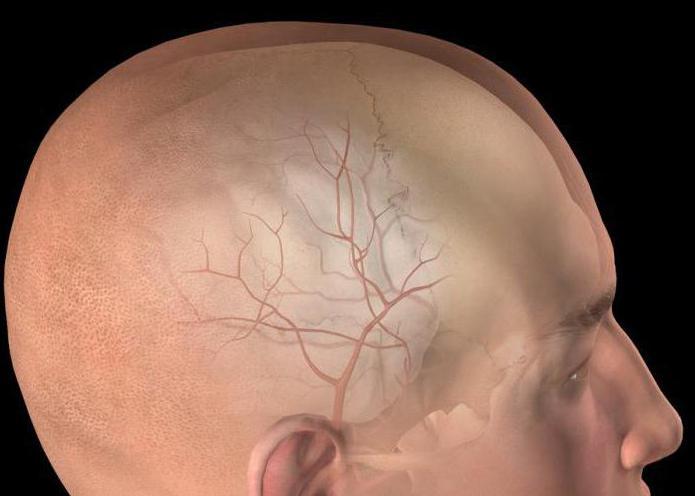 Гематома головного мозга после операции последствия