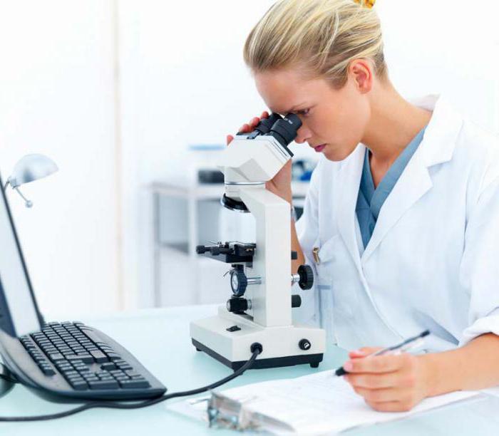 гипотиреоз анализ крови расшифровка