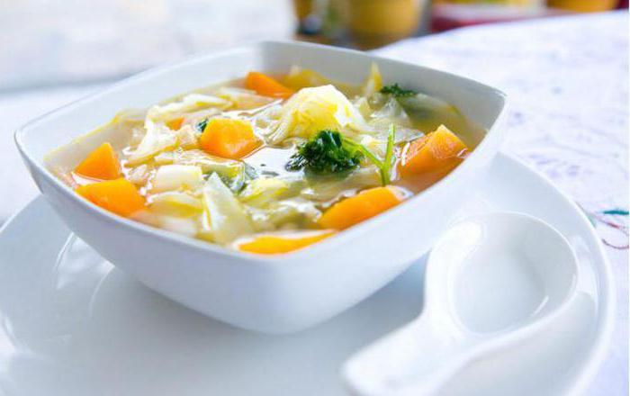 при гастрите супы