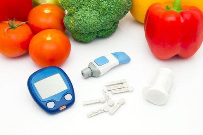 Гестационный диабет беременных