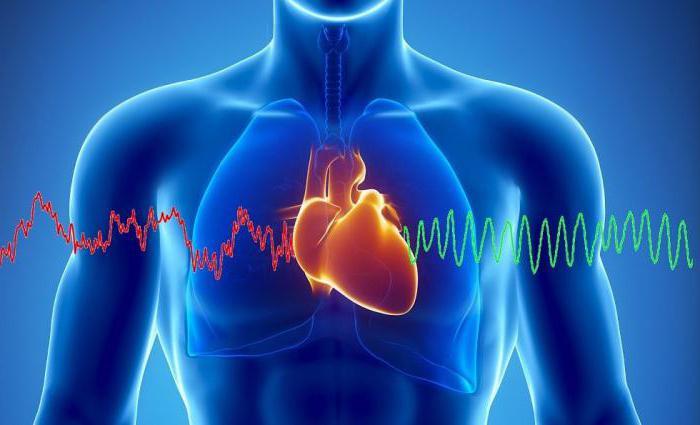 гипертензивная болезнь сердца