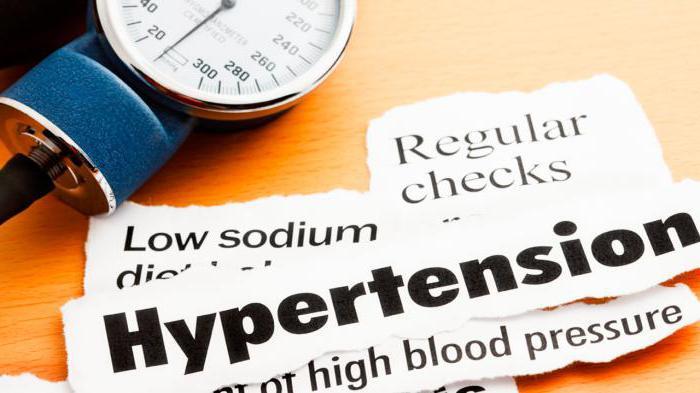 органы мишени при артериальной гипертензии