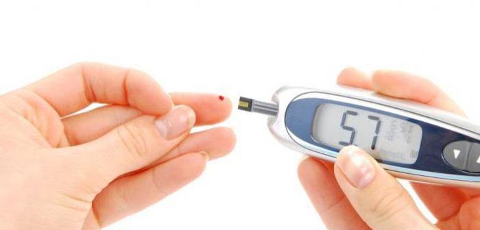 как проявляется сахарный диабет у мужчин