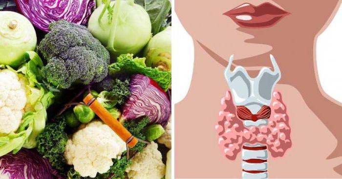 гипотиреоз диета