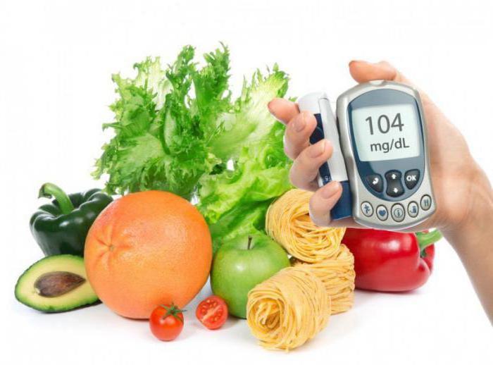 лечение сахарного диабета 1 и 2 типа