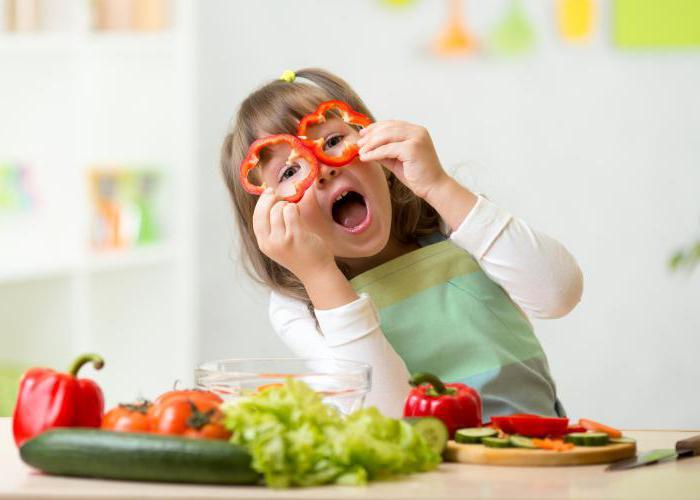 диета при атопическом дерматите у детей до года