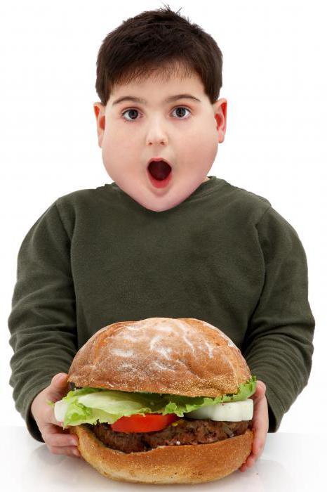 патогенез сахарного диабета у детей