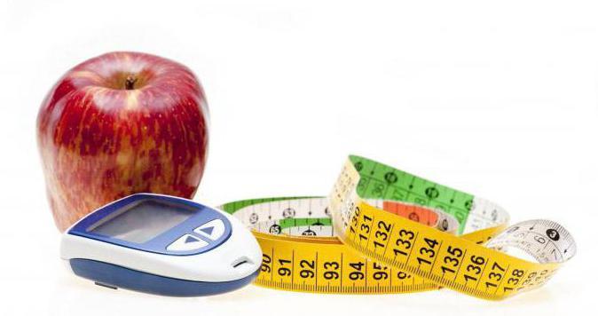причины сахарного диабета 1 и 2 типа