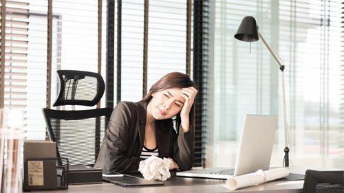 как помочь себе при депрессии и неврозе
