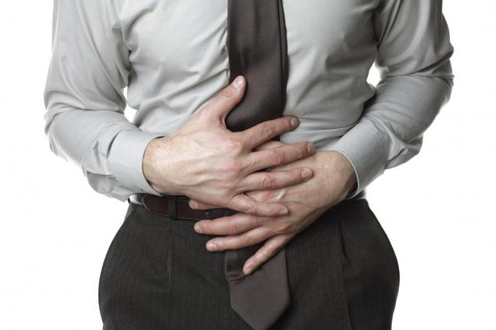 как определить пониженную кислотность желудка