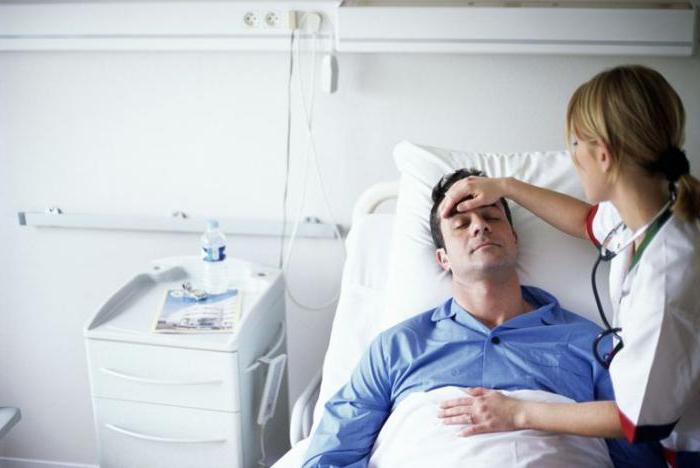 гнойный артрит причины симптомы диагностика
