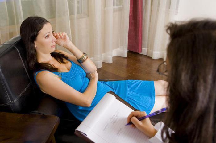 депрессия симптомы у женщин как лечить