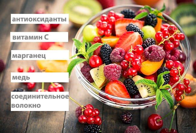 полезные микроэлементы в ягодах
