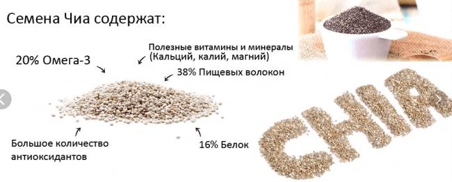 польза семян чиа