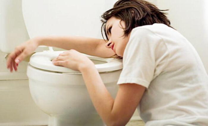 хронический гастрит желудка симптомы