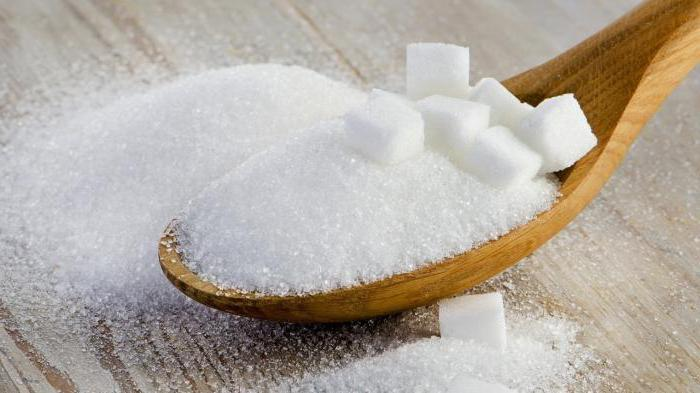 лечение сахарного диабета лимоном и яйцом
