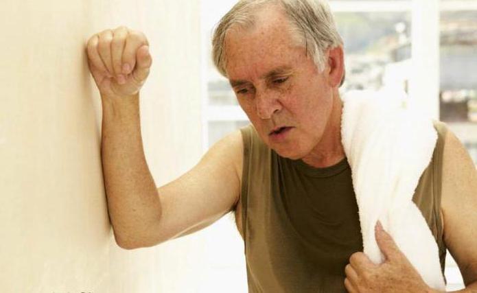 легочная гипертензия симптомы