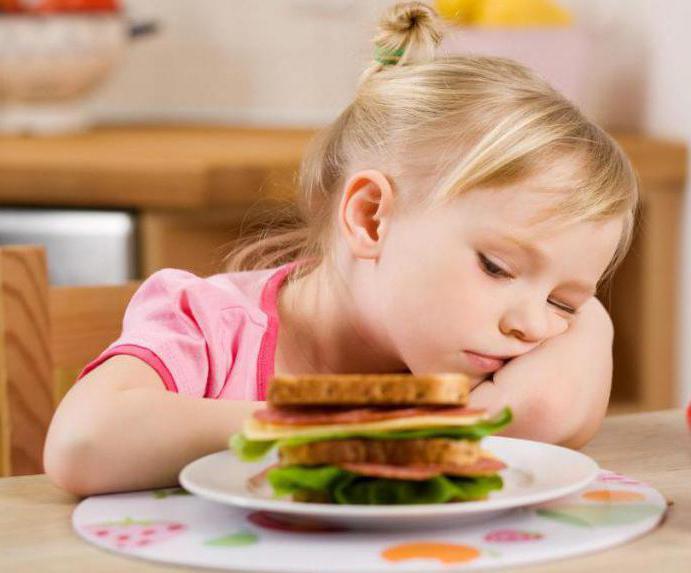 Острый гастрит у детей симптомы