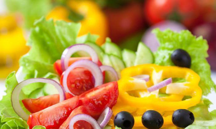 питание при панкреатите и гастрите