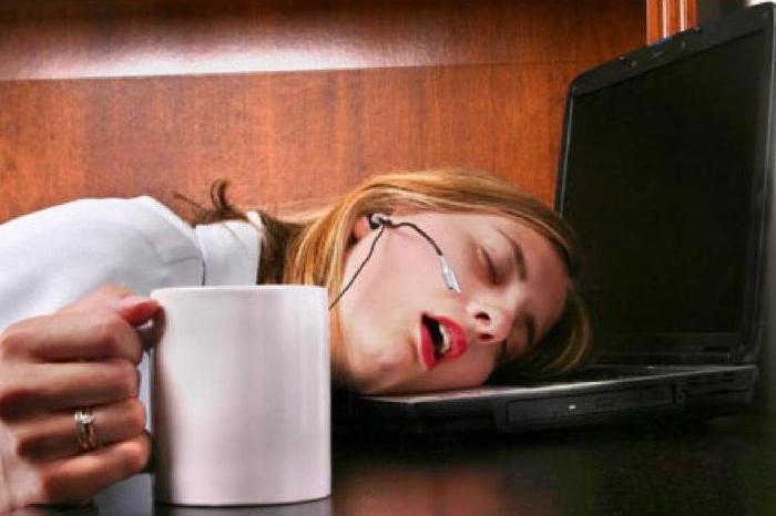 астено-ипохондрический синдром симптомы