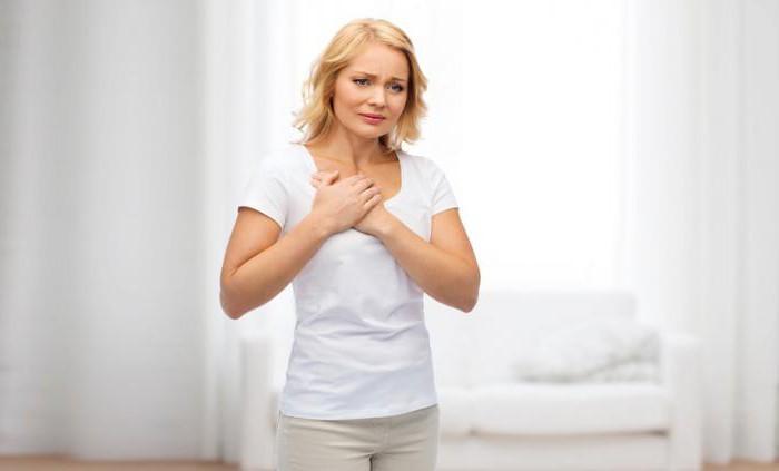 как лечить эзофагит рефлюкс отзывы