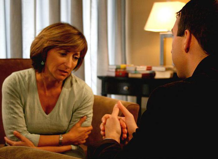 Депрессия затяжная симптомы и лечение