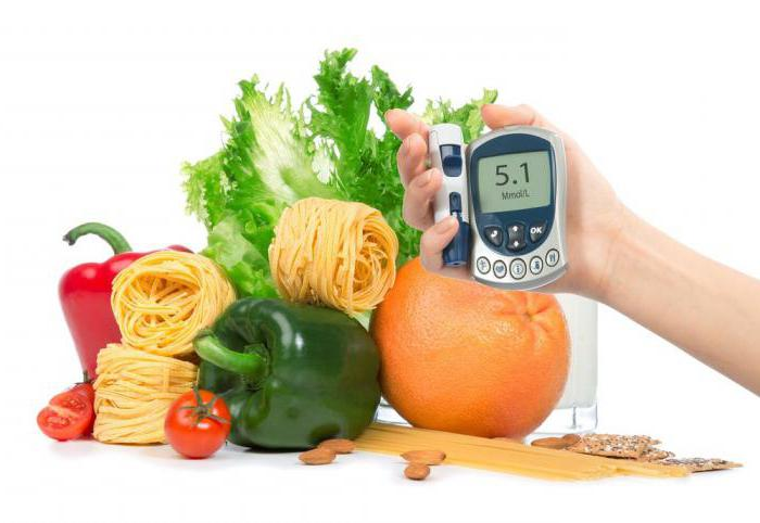 таблица продуктов при сахарном диабете 2 типа