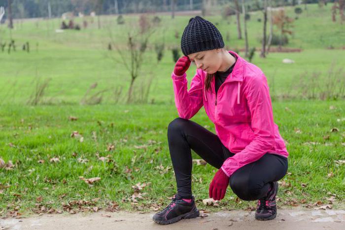 ортостатическая гипотензия симптомы